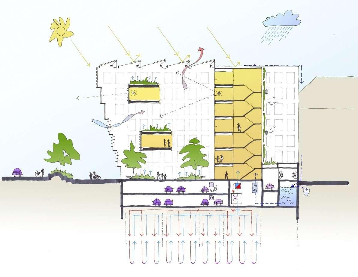 quantum building <span>2016, gent, dampoort, kantoren</span>