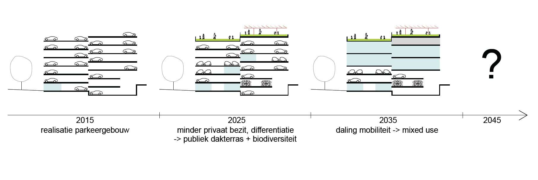 p+r ledeberg <span>2014, gent, wedstrijd, parkeren</span>